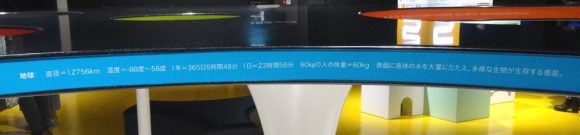 29_東京ドームシティ・宇宙ミュージアム TeNQ(テンキュー)