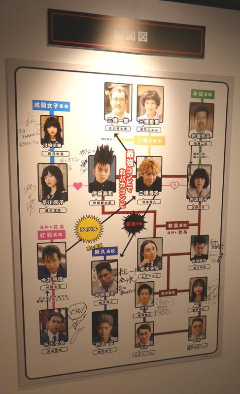 Blu-ray&DVD大ヒット記念夏休みも!今日から俺は!!展in渋谷・登場人物の相関図